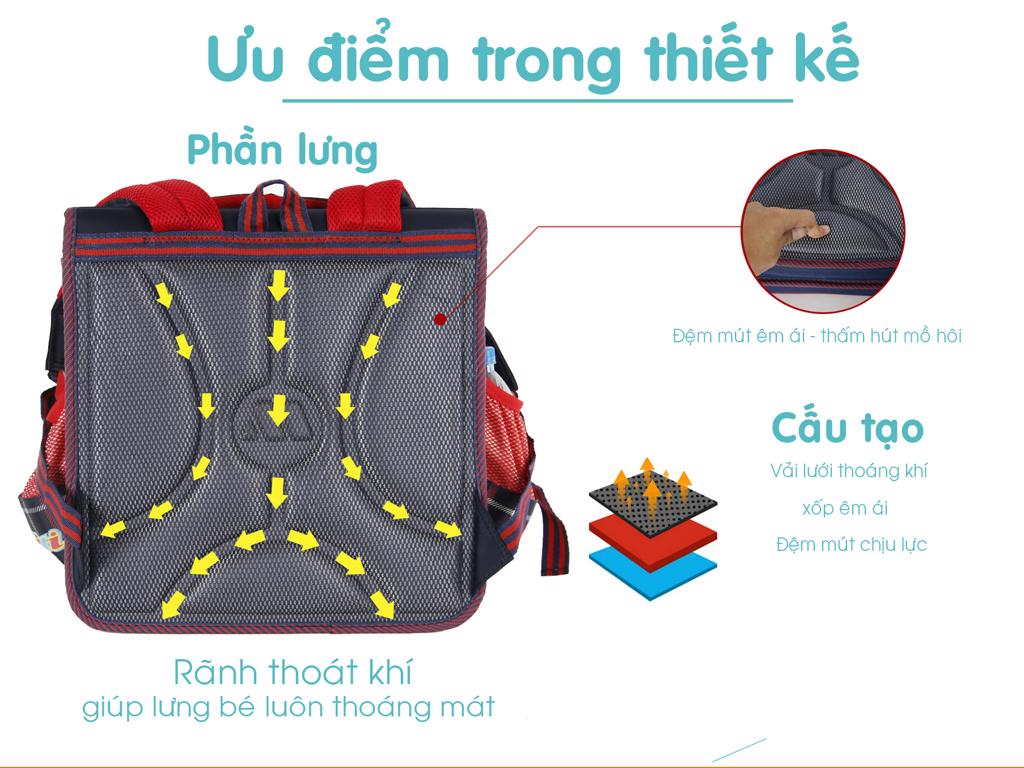 Thiết kế đệm lưng bảo vệ lưng và thông thoáng